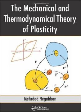 Download The Mechanical & Thermodynamical Theory Of Plasticity