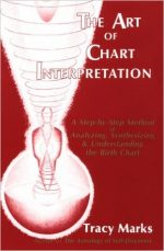 The Art of Chart Interpretation