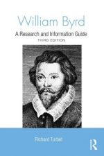 William Byrd: A Research and Information Guide , 3rd Edition