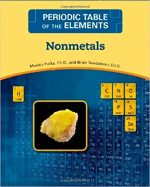 Nonmetals: Periodic Table of the Elements