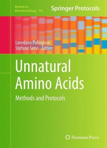 Unnatural Amino Acids: Methods and Protocols
