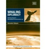 Whaling Diplomacy: Defining Issues In International Environmental Law