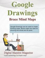 Brace Thinking Maps With Google Drawings