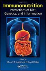 Immunonutrition: Interactions of Diet, Genetics, and Inflammation