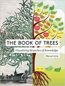 Download ebook The Book of Trees: Visualizing Branches of Knowledge